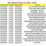 Shri Guru Ravi Dass Ji's Gurpurab Lari 2020-2021